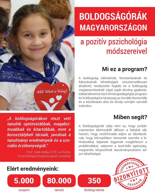 boldogsagora_fuzet_web2